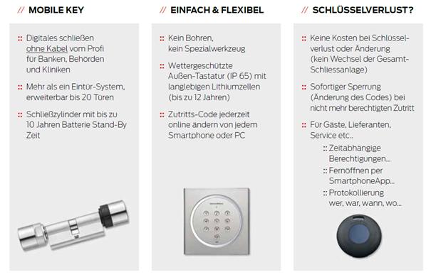 Digitale Schließanlagen von Ringler in Ansbach